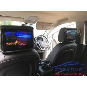 Captiva Car DVD Players